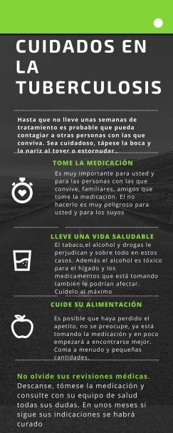 Como cuidarte en la tuberculosis (1)