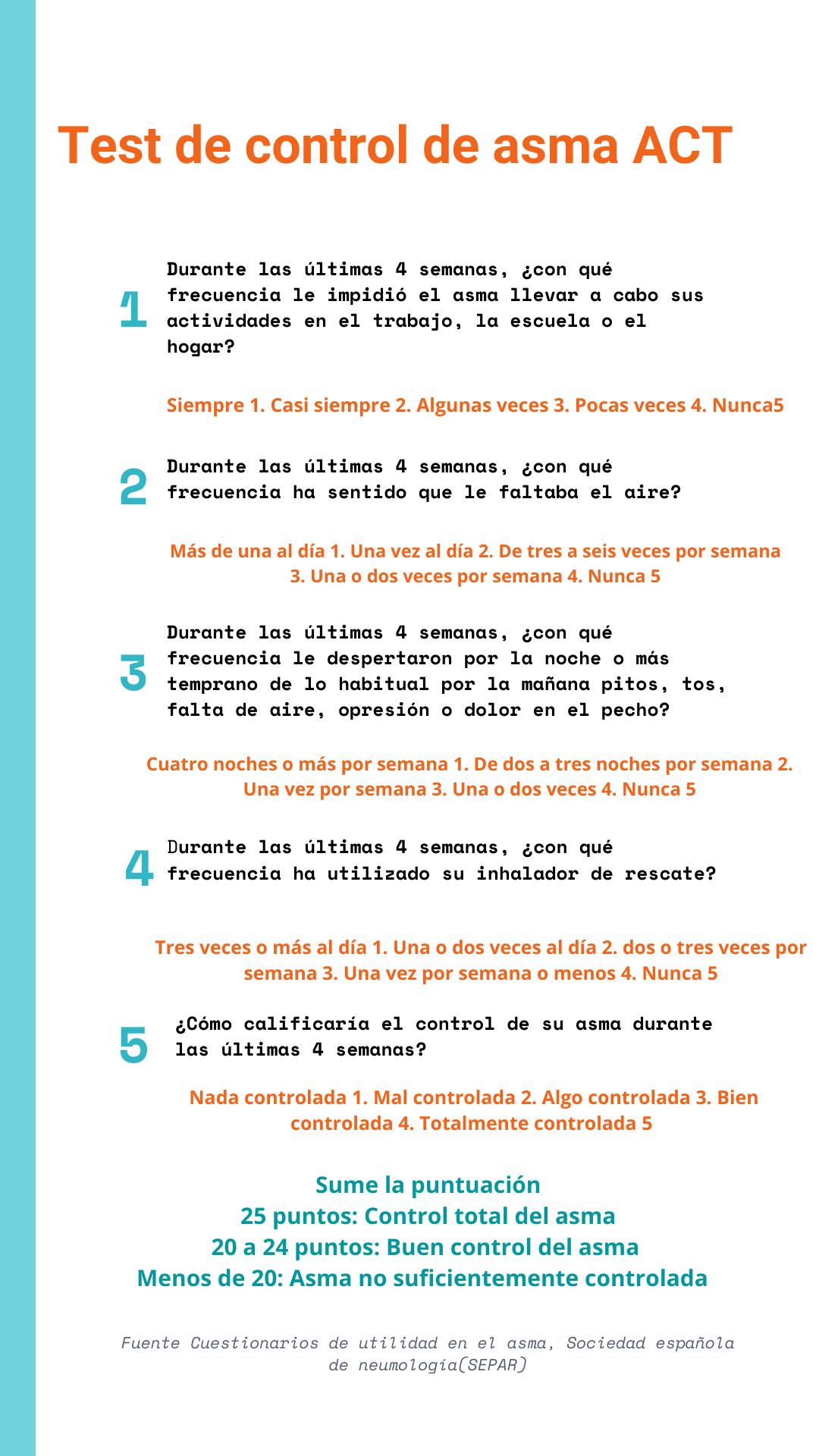ACT infografía